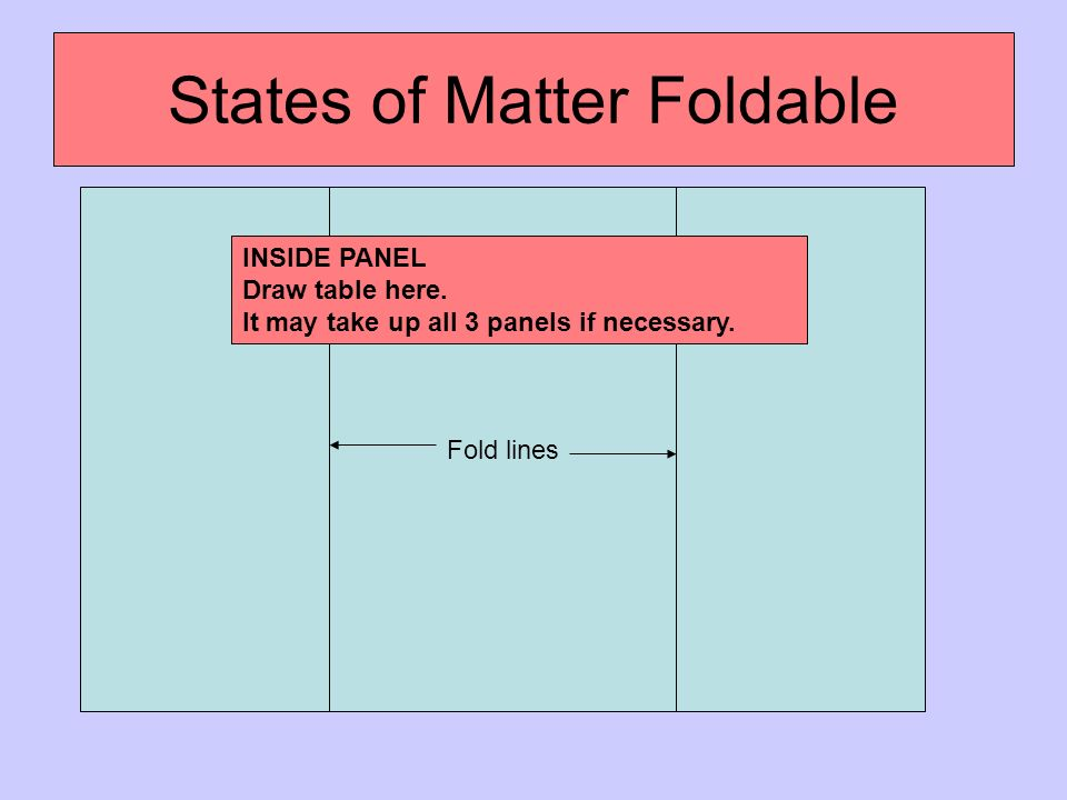Physical Science Review Part 1 States Of Matter Ppt Download