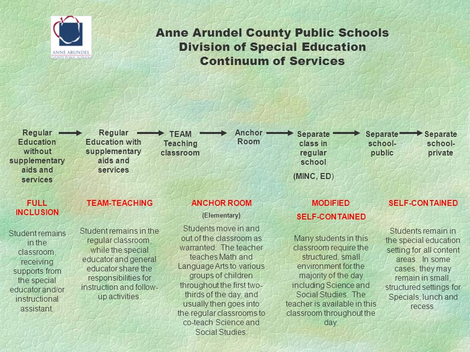Anne Arundel County Public Schools Division of Special Education Continuum of Services