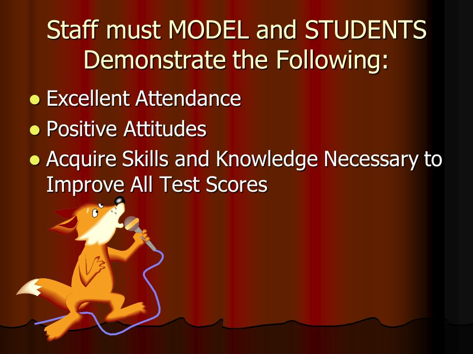 Staff must MODEL and STUDENTS Demonstrate the Following: