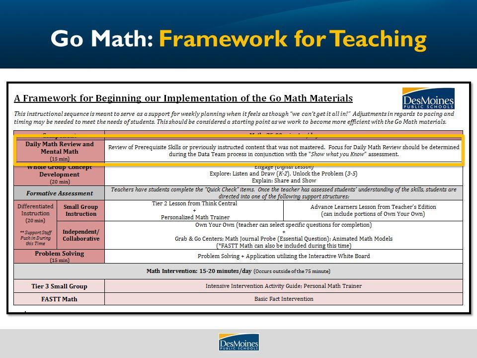 Agenda 1:00 – 1:20 Go Math Organization + Curriculum Guides