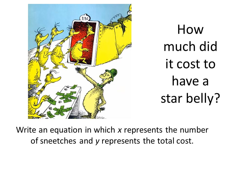 how much does it cost to have kitchen cabinets painted the sneetches by dr seuss ppt 16712