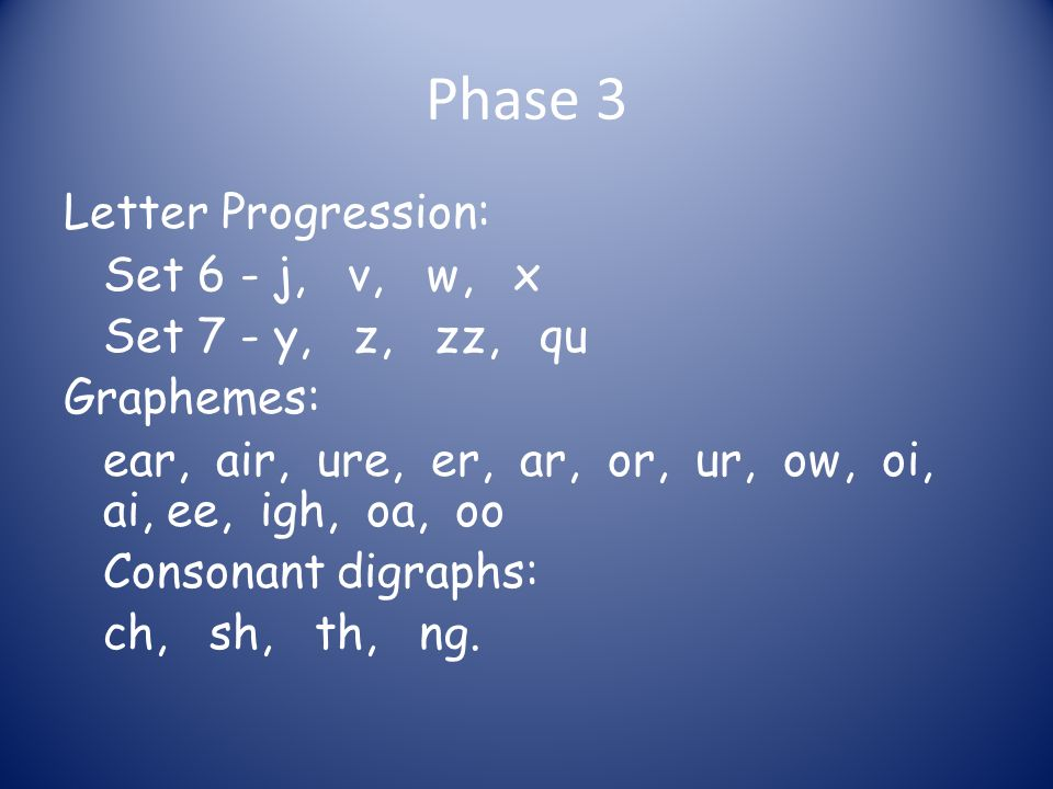 Phase 3 Letter Progression: Set 6 - j, v, w, x Set 7 - y, z, zz, qu