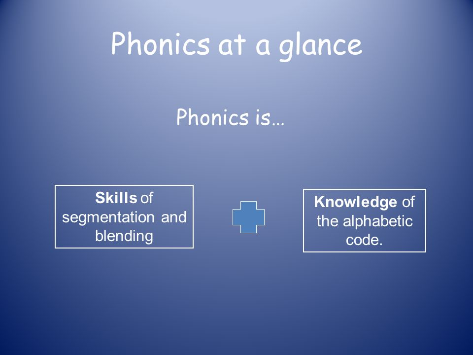 Phonics at a glance Phonics is… Skills of segmentation and blending