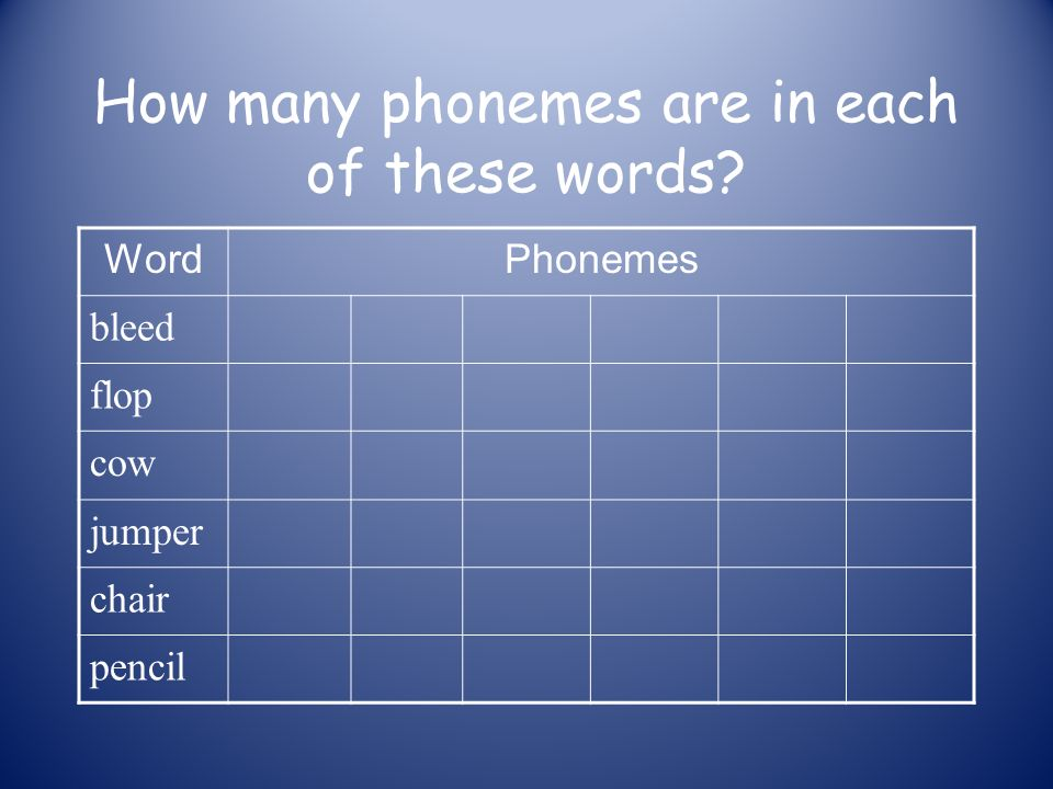 How many phonemes are in each of these words