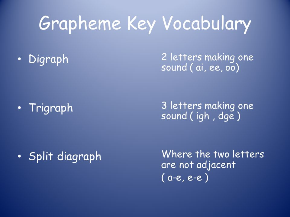 Grapheme Key Vocabulary