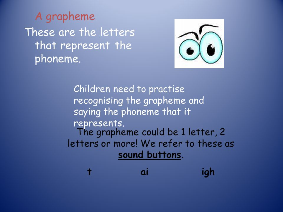 These are the letters that represent the phoneme.