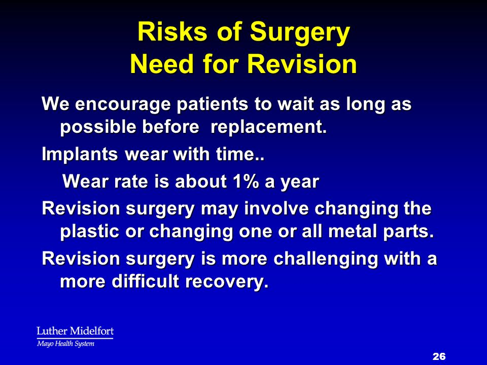 Risks of Surgery Need for Revision