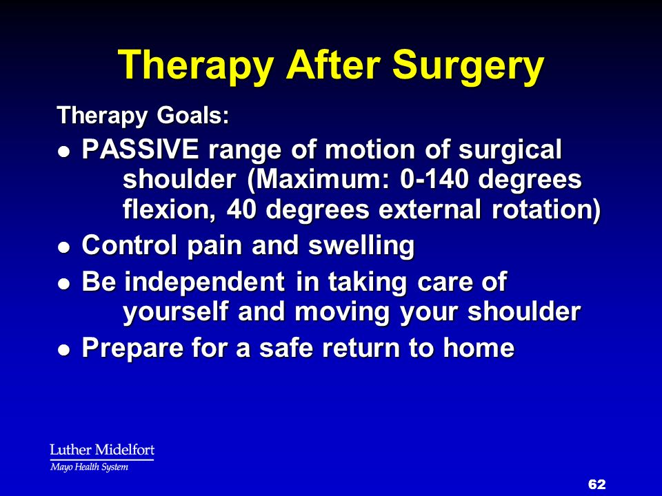 Therapy After Surgery Therapy Goals: PASSIVE range of motion of surgical shoulder (Maximum: 0-140 degrees flexion, 40 degrees external rotation)