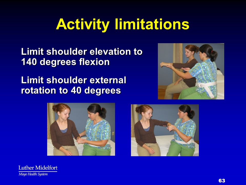 Activity limitations Limit shoulder elevation to 140 degrees flexion