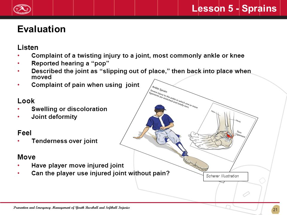 Lesson 5 - Sprains Evaluation Listen Look Feel Move