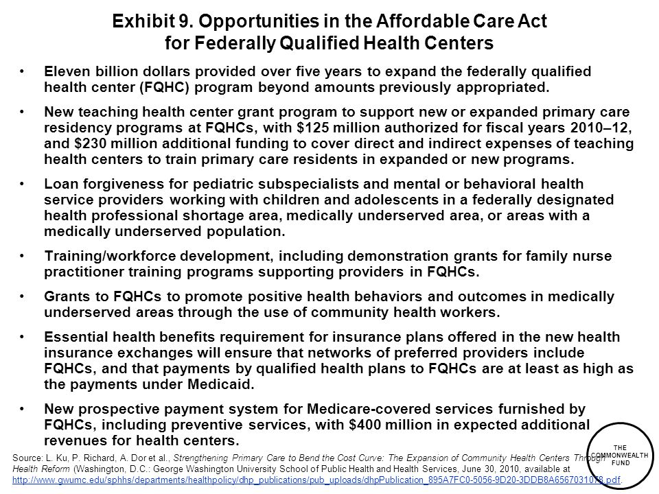 Exhibit 9. Opportunities in the Affordable Care Act for Federally Qualified Health Centers