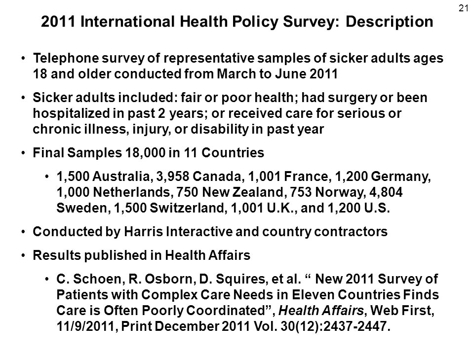 2011 International Health Policy Survey: Description
