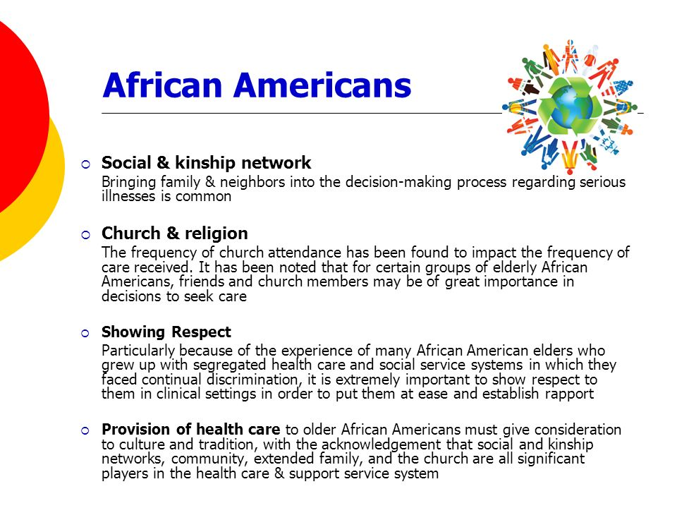 African Americans Social & kinship network Church & religion