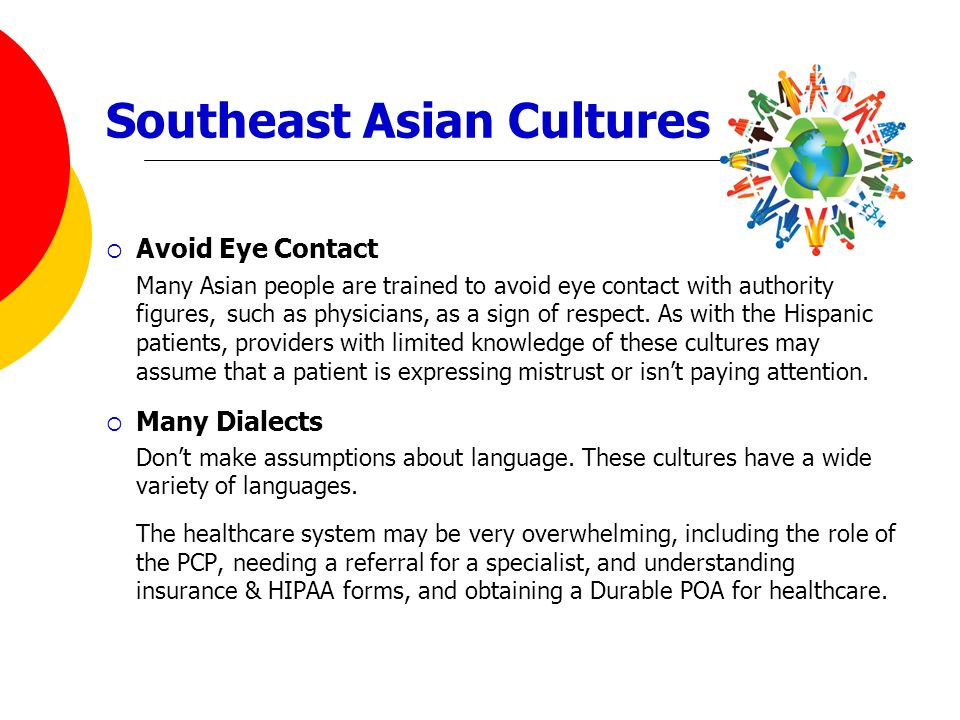 Southeast Asian Cultures