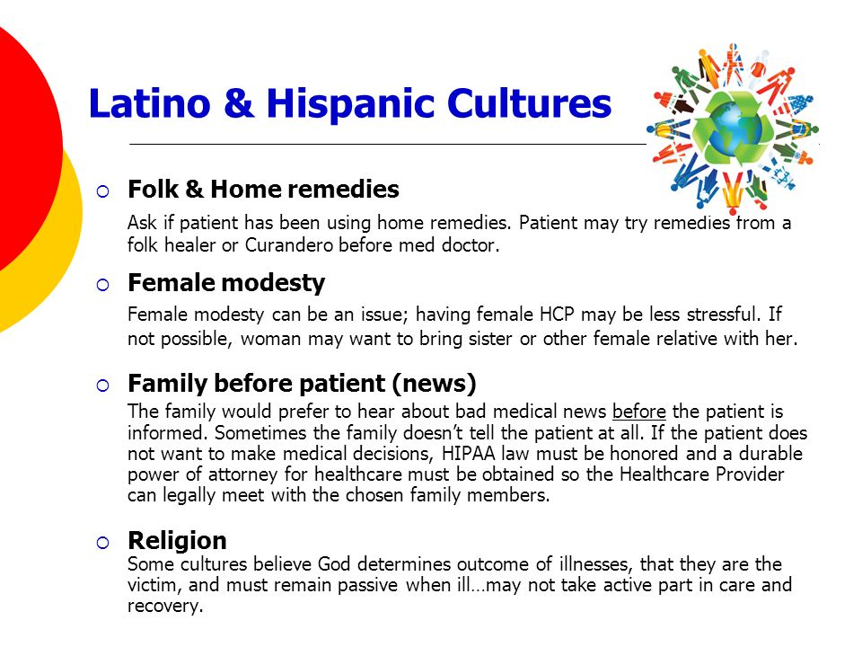 Latino & Hispanic Cultures