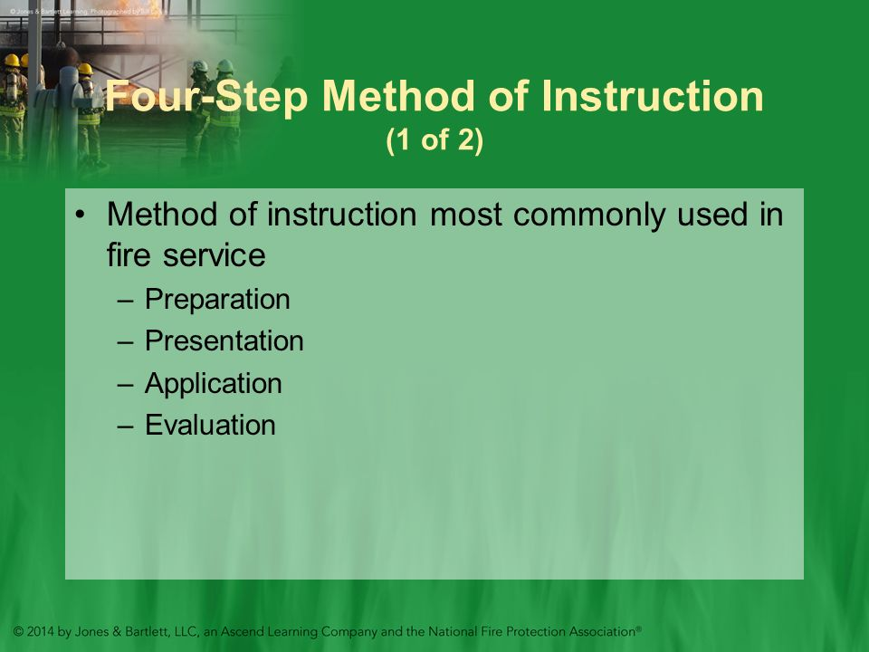 4 step method of instruction.