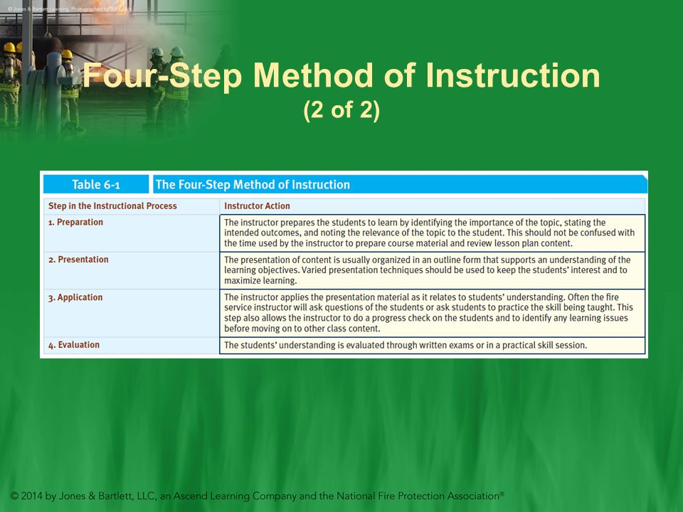 6 lesson plans. Ppt video online download.
