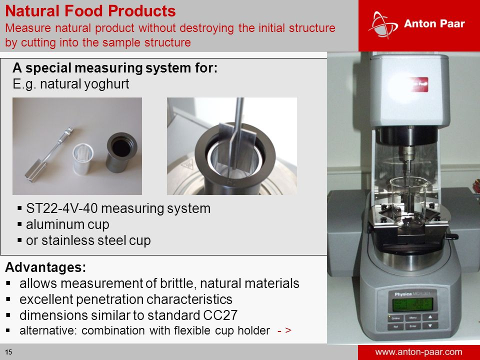 Rheology Of Food Products Ppt