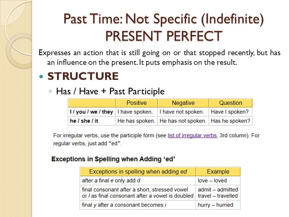 Past Time: Not Specific (Indefinite) PRESENT PERFECT
