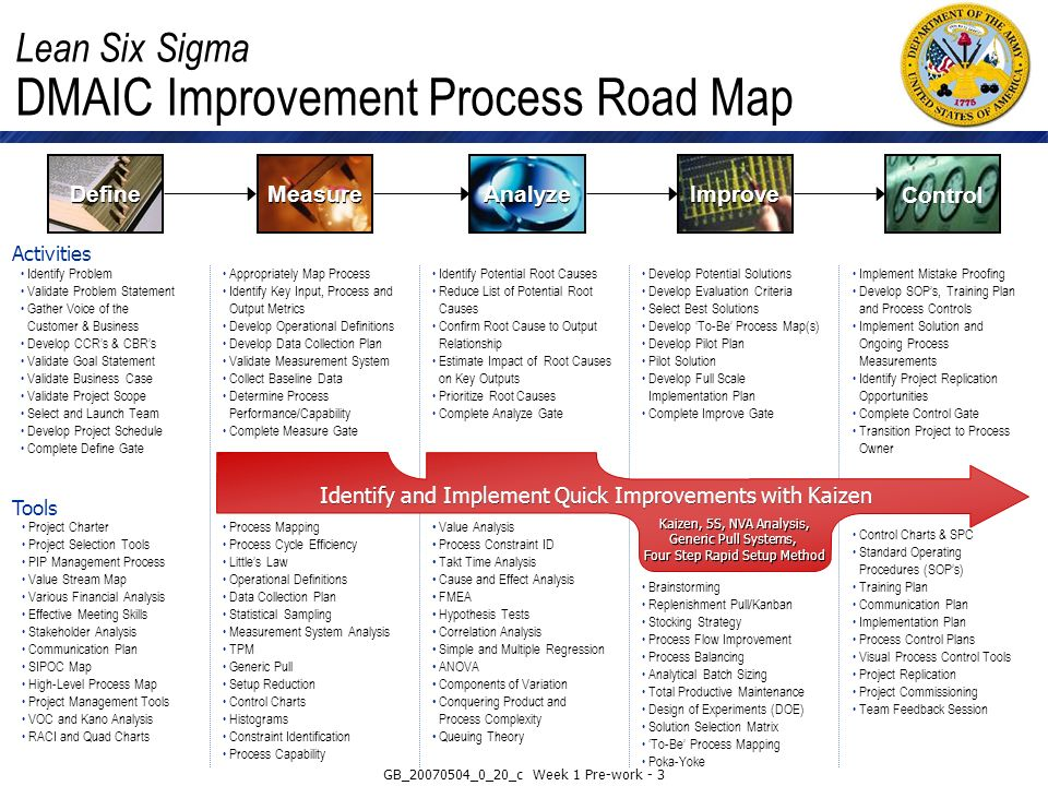 Welcome To Lean Six Sigma Green Belt Training Ppt Video Online