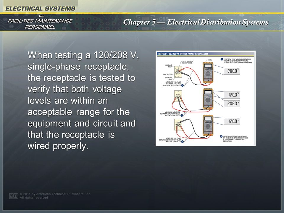 Electrical Distribution Systems - ppt download
