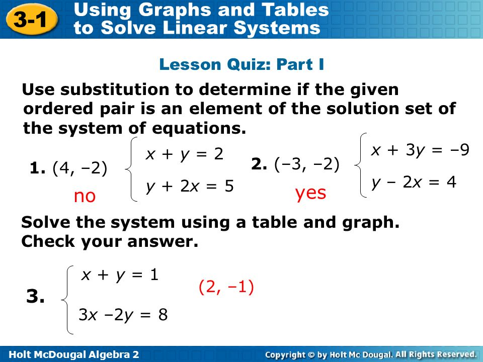 Using Graphs and Tables to Solve Linear Systems ppt video