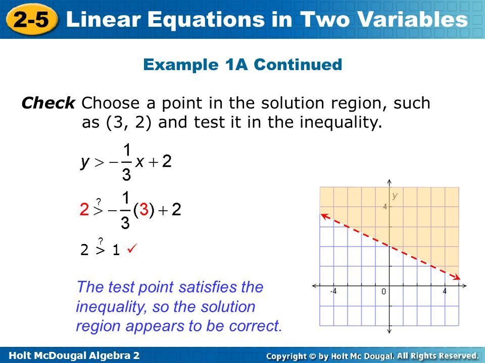 Example 1A Continued Check Choose a point in the solution region, such as (3, 2) and test it in the inequality.