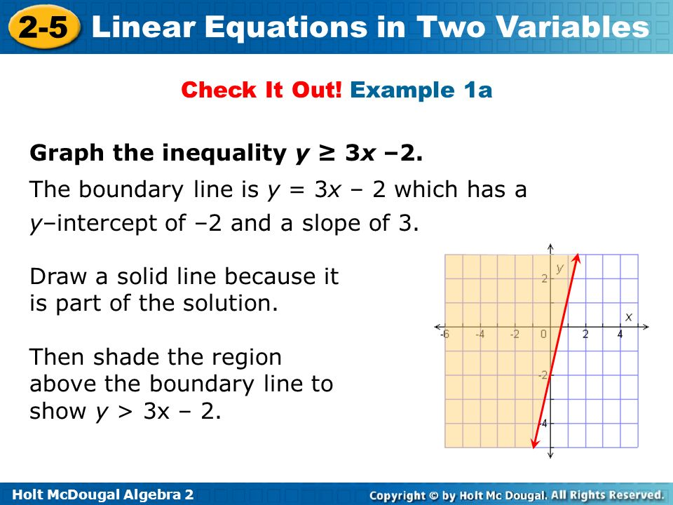 Check It Out! Example 1a Graph the inequality y ≥ 3x –2. The boundary line is y = 3x – 2 which has a.