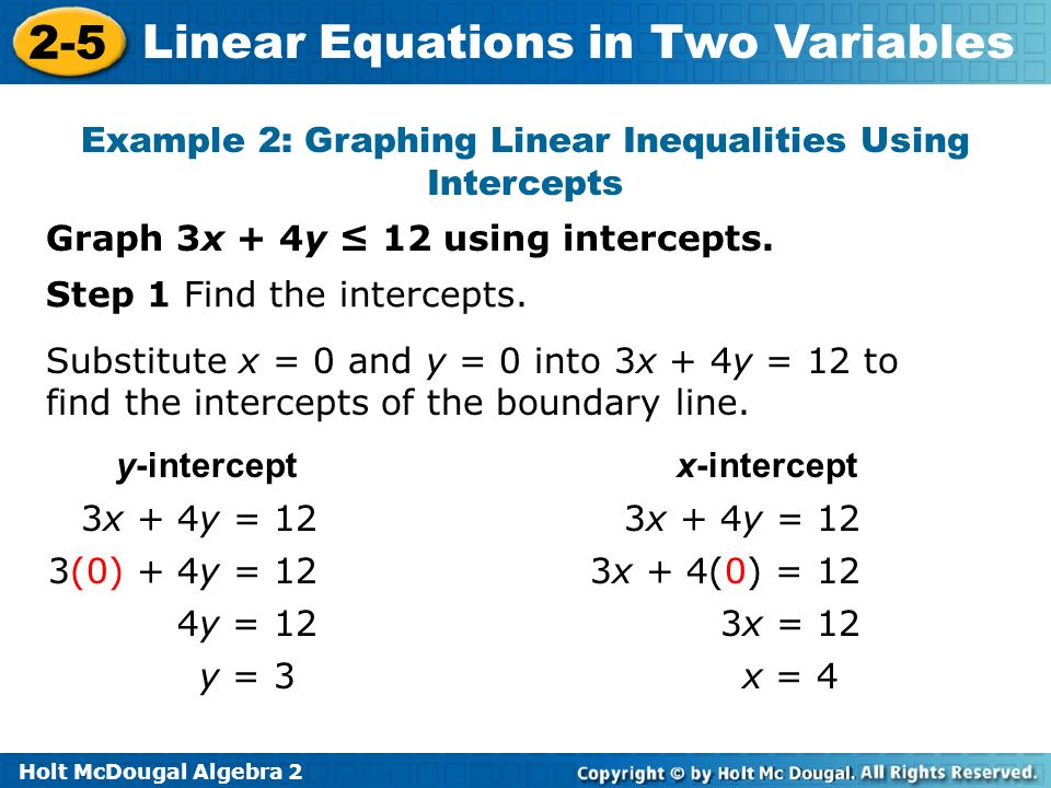 Example 2: Graphing Linear Inequalities Using Intercepts