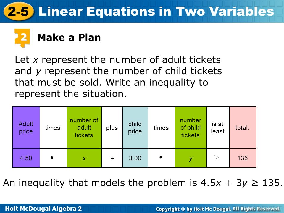 An inequality that models the problem is 4.5x + 3y ≥ 135.