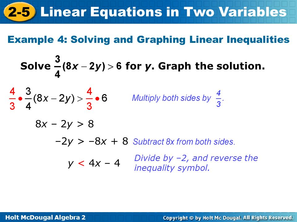 Example 4: Solving and Graphing Linear Inequalities