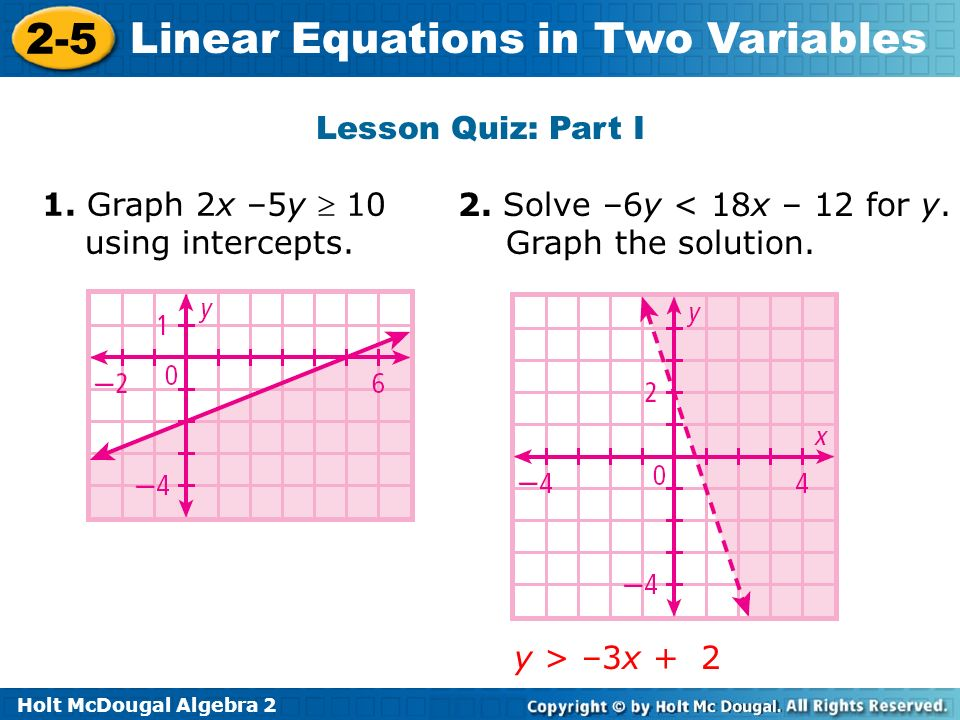 Lesson Quiz: Part I 1. Graph 2x –5y  10 using intercepts. 2. Solve –6y < 18x – 12 for y. Graph the solution.