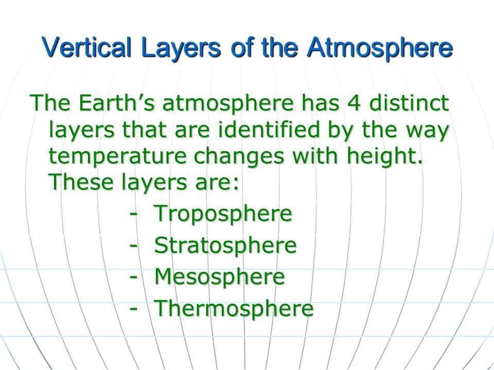 Vertical Layers of the Atmosphere