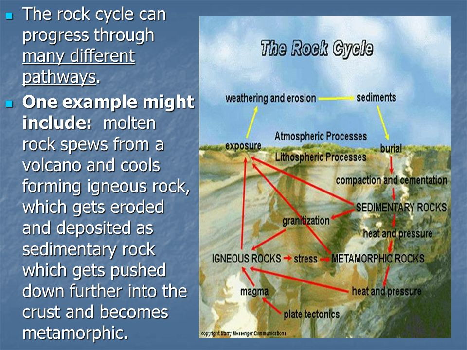 The rock cycle can progress through many different pathways.
