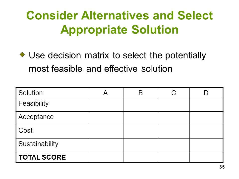 Consider Alternatives and Select Appropriate Solution