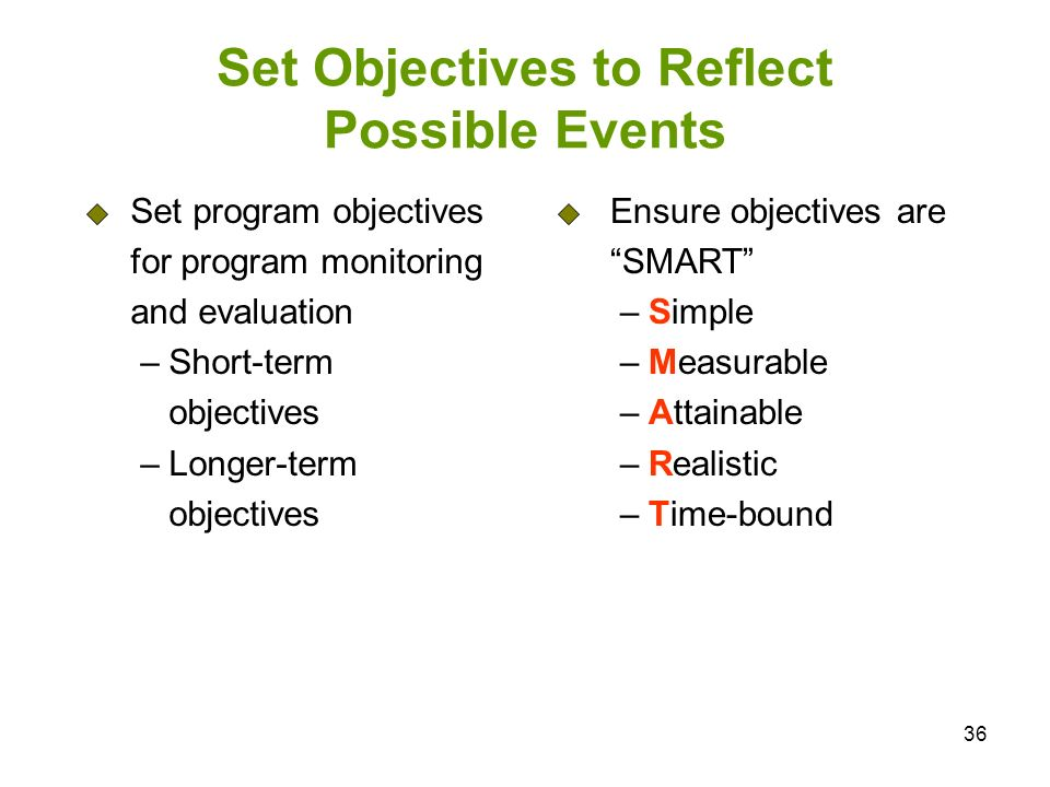 Set Objectives to Reflect Possible Events