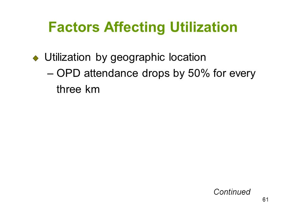 Factors Affecting Utilization