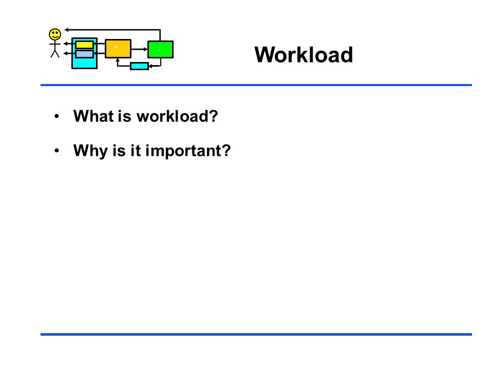 Workload Control What is workload Why is it important