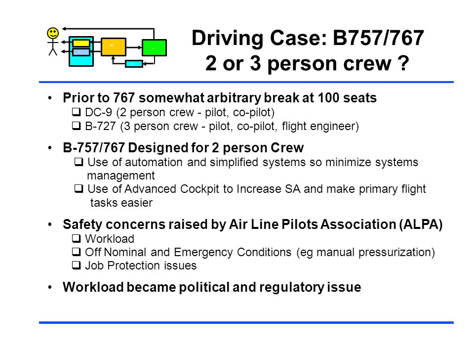 Driving Case: B757/767 2 or 3 person crew