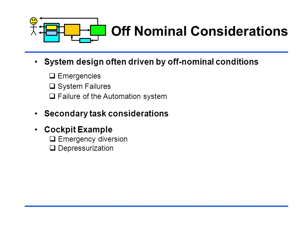 Off Nominal Considerations