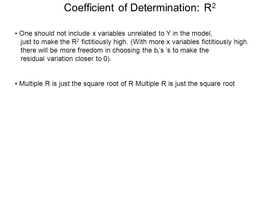 Coefficient of Determination: R2