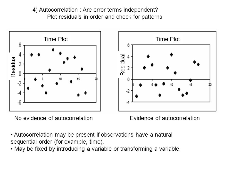 4) Autocorrelation : Are error terms independent