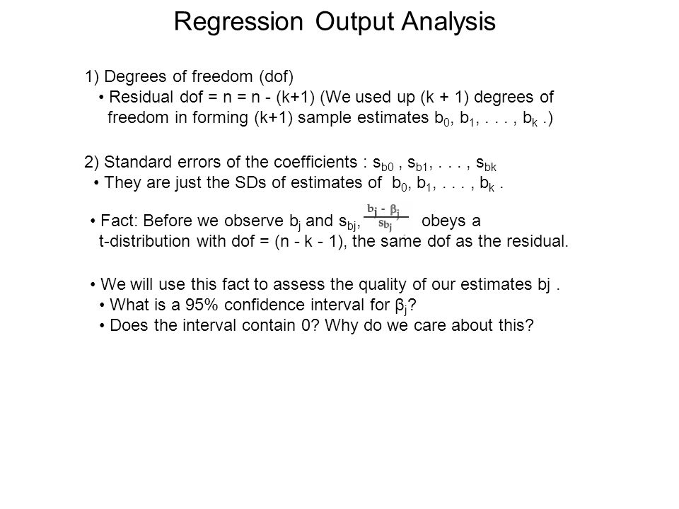 Regression Output Analysis