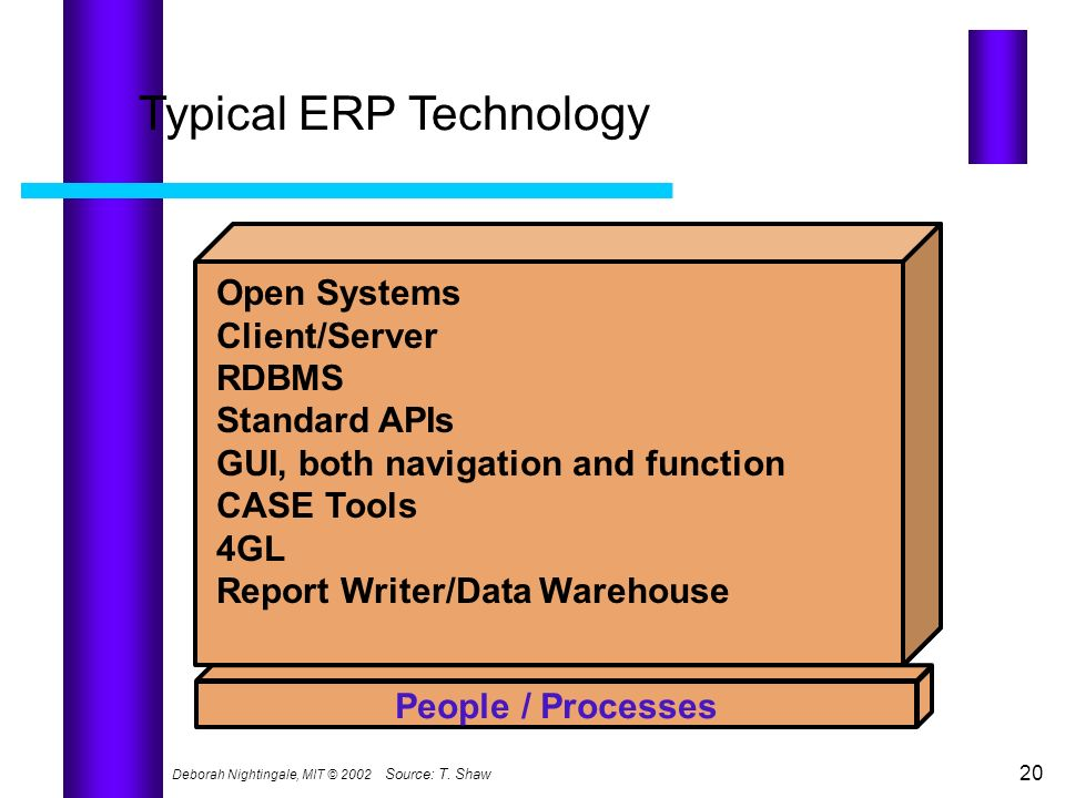 Typical ERP Technology