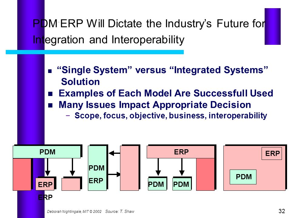 PDM-ERP Will Dictate the Industry's Future for