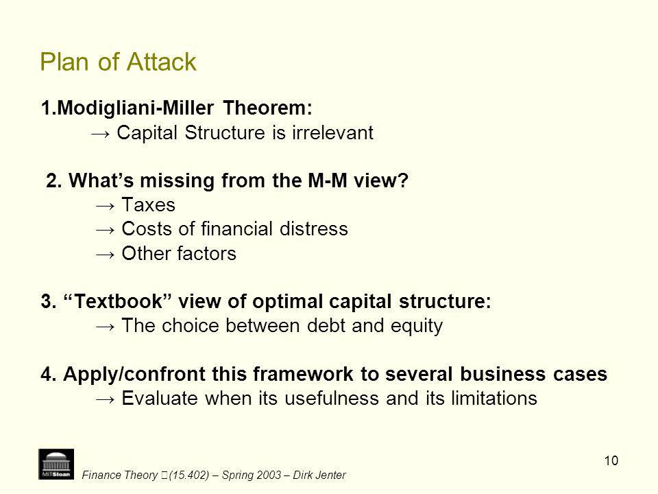 Plan of Attack 1.Modigliani-Miller Theorem: