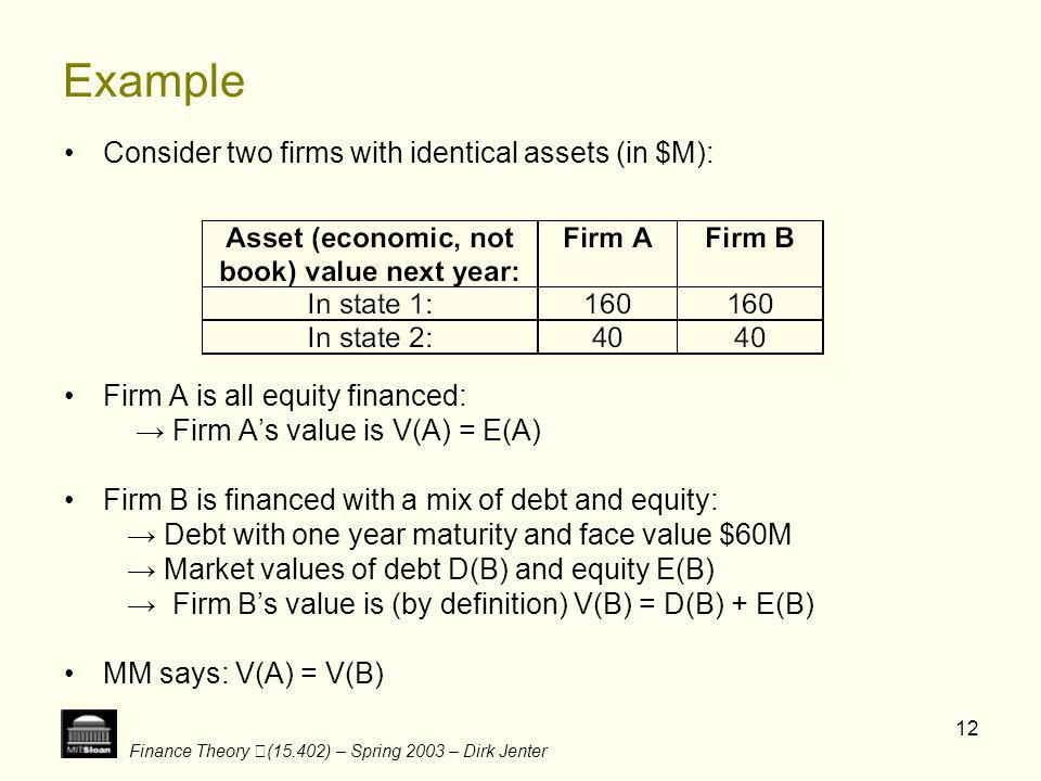 Example Consider two firms with identical assets (in $M):