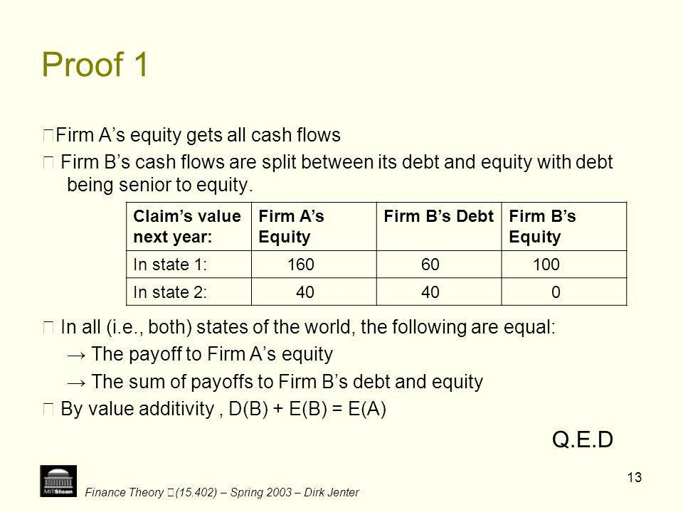 Proof 1 ‧Firm A's equity gets all cash flows