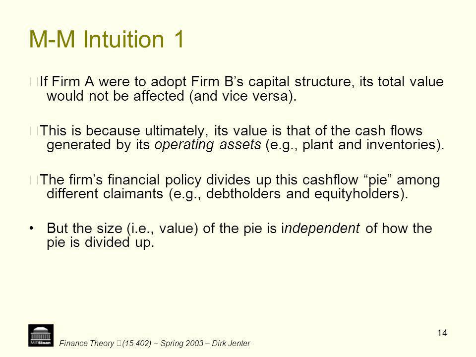 M-M Intuition 1 ‧If Firm A were to adopt Firm B's capital structure, its total value would not be affected (and vice versa).