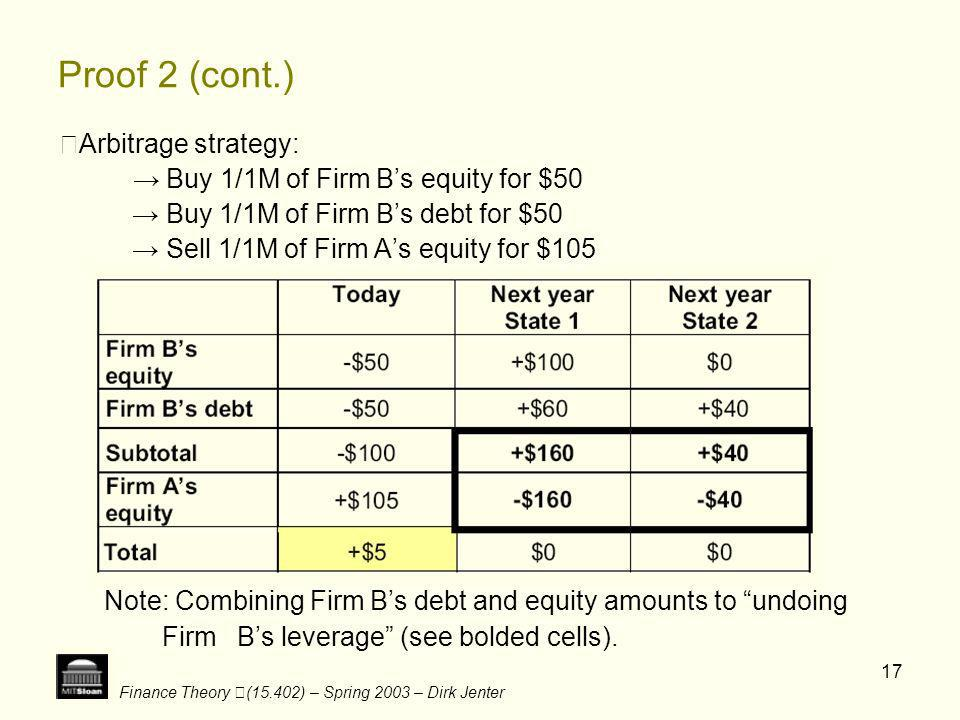 Proof 2 (cont.) ‧Arbitrage strategy: